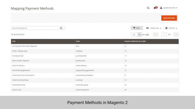 Payment Methods in Magento 2