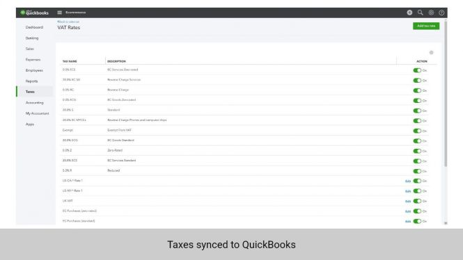 Taxes from Magento 2 synchronized to QuickBooks