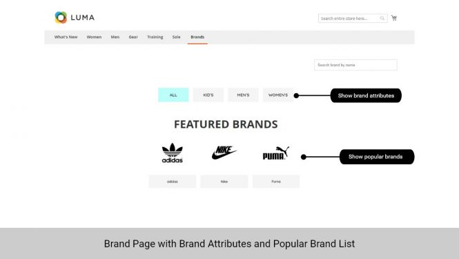 Brand Page will show brand attributes and popular brand list