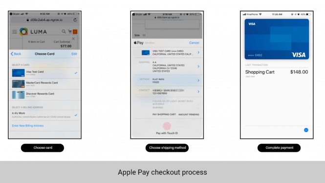 Apple Pay checkout process on Iphone