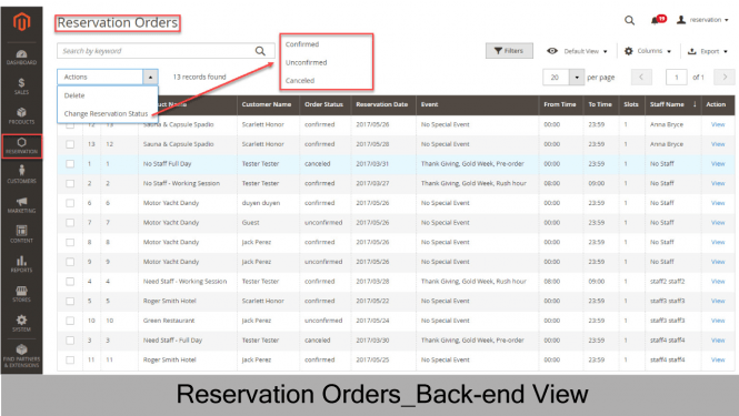 Reservation Orders