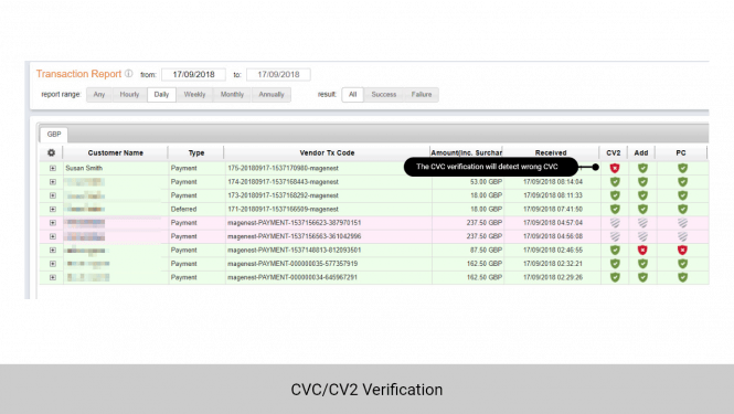 Admin can enable the CV2 verification to detect wrong CVC code