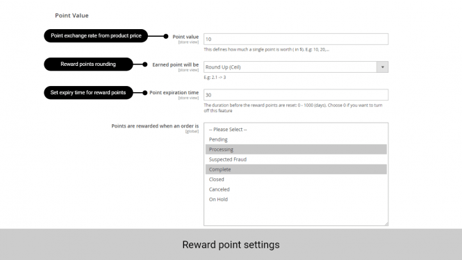 Admin can set the point exchange rate, point rounding, expiry date, and order status