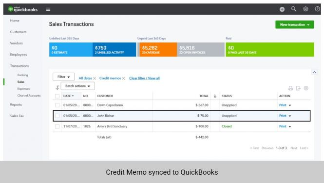 Credit Memo from Magento 2 synchronized to QuickBooks
