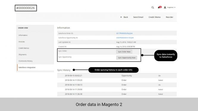 Admin can synchronize data directly and view synchronization history of order in order info