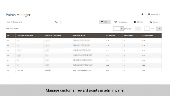 Admin can track the reward points of each customer