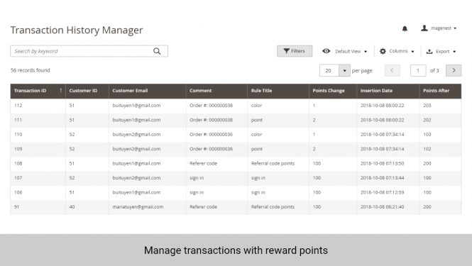 Admin can track the transactions using reward points in Magento back end