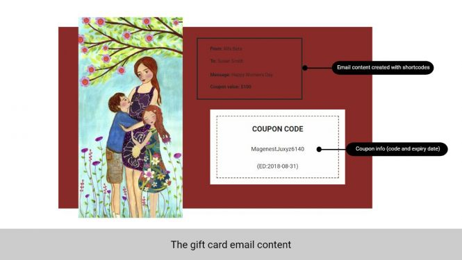 Customize gift card email content with shortcodes