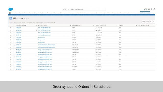 Order in Magento 2 synchronized to Sales Orders in Salesforce CRM