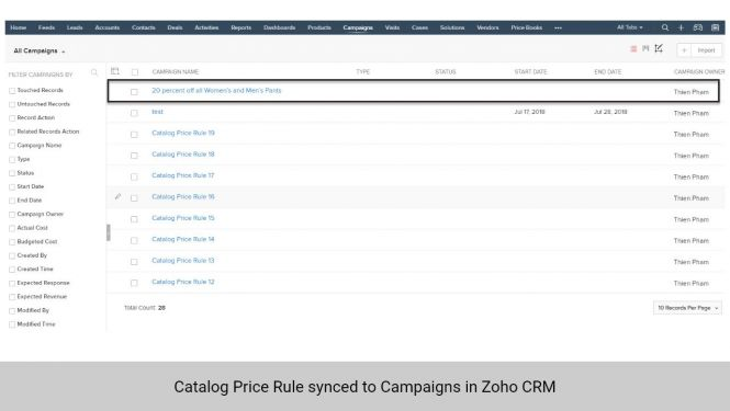 Catalog Price Rule synchronized from Magento 2 to Campaigns in Zoho CRM