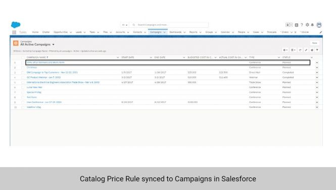 Catalog Price Rule in Magento 2 synchronized to Campaigns in Salesforce CRM