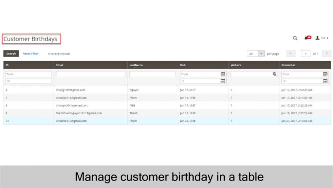 Magento 2 Follow Up Email Admin can track and manage customer birthdays for follow up emails and SMS