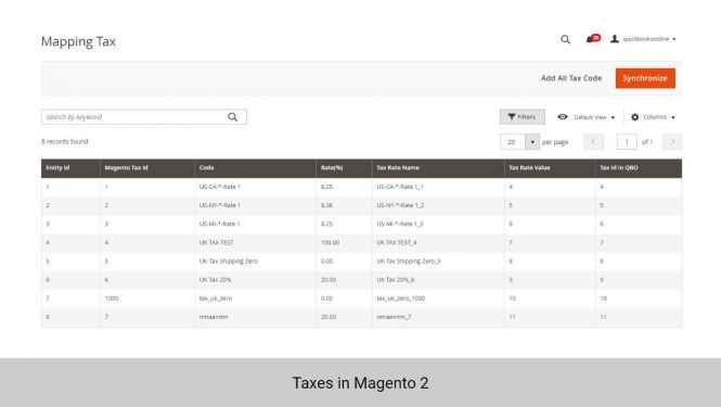 Taxes in Magento 2