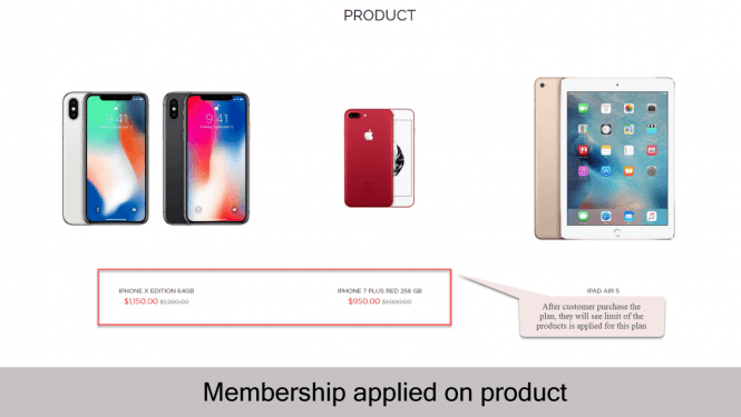 Membership rule applied on product_Front-end View