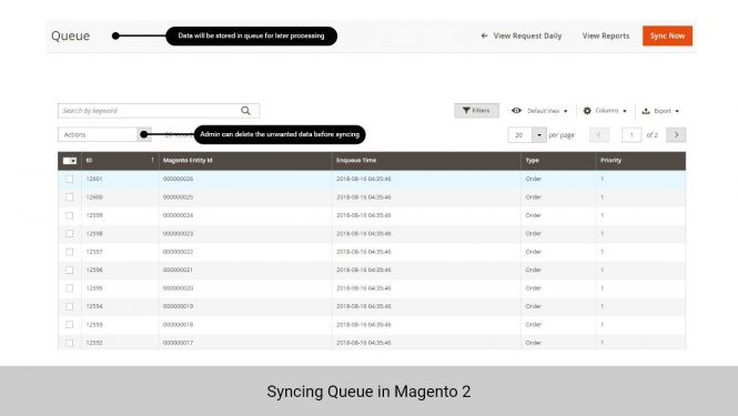Data will be added to queue before synchronizing from Magento 2 to Salesforce CRM