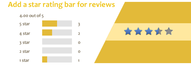 Woocommerce Advanced Review 9