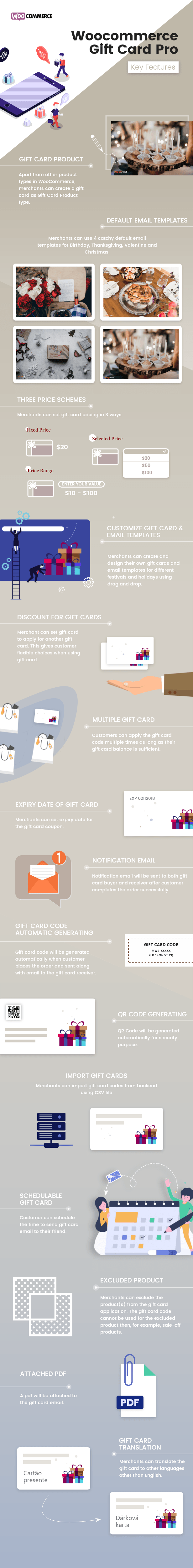 gift card key features