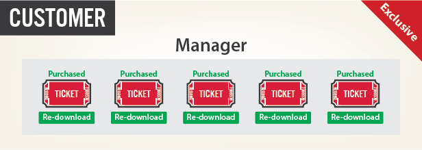 redownload purchased woocommerce tickets