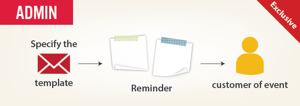 set reminder email template to send to customers