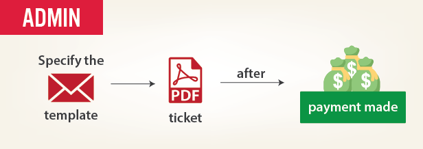set email layou for pdf ticket file to customer