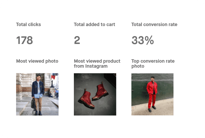 instagram widget magento 2 photos perform
