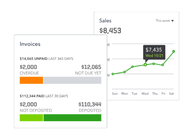 sync revenue from magento 2 to Quickbooks Online