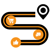 Magento 2 Ajax Search Control customer journey Customize products