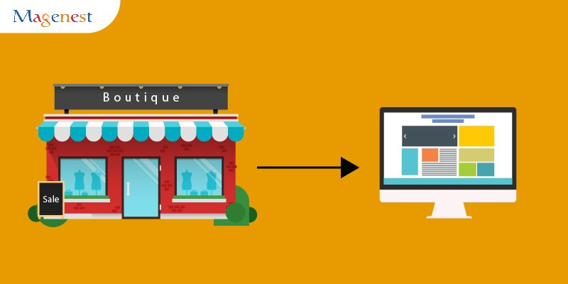 allow merchants to Manage gift registries and orders in magento back-end