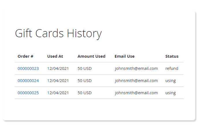 magento 2 gift card plus usage history