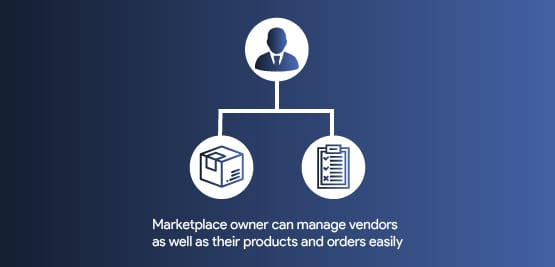 magento marketplace multi vendor manage vendors
