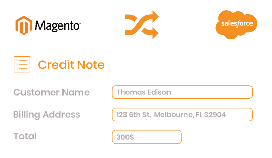 Magento 2 Salesforce Integration sync credit notes