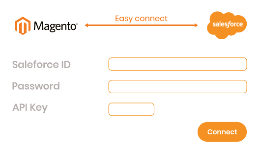 Magento 2 Salesforce Integration easy to connect