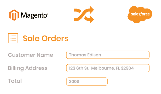 Magento 2 Salesforce Integration sync order data
