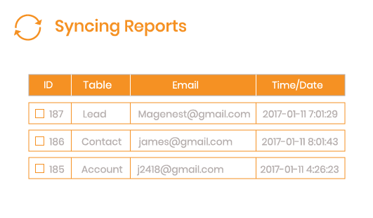 syncing reports