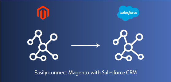 easily connect magento with Salesforce