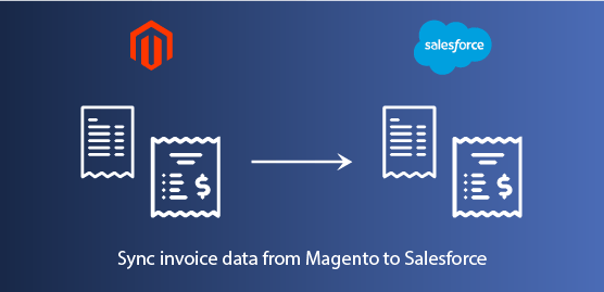 sync invoice data from magento to Salesforce