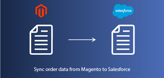 sync order data from magento to Salesforce