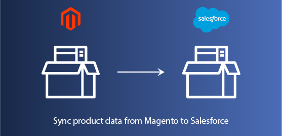 sync products data from magento to Salesforces