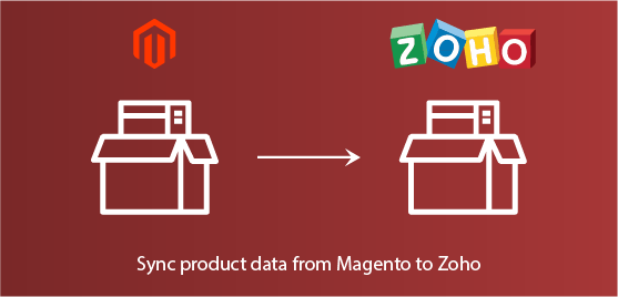sync product data from magento to zoho
