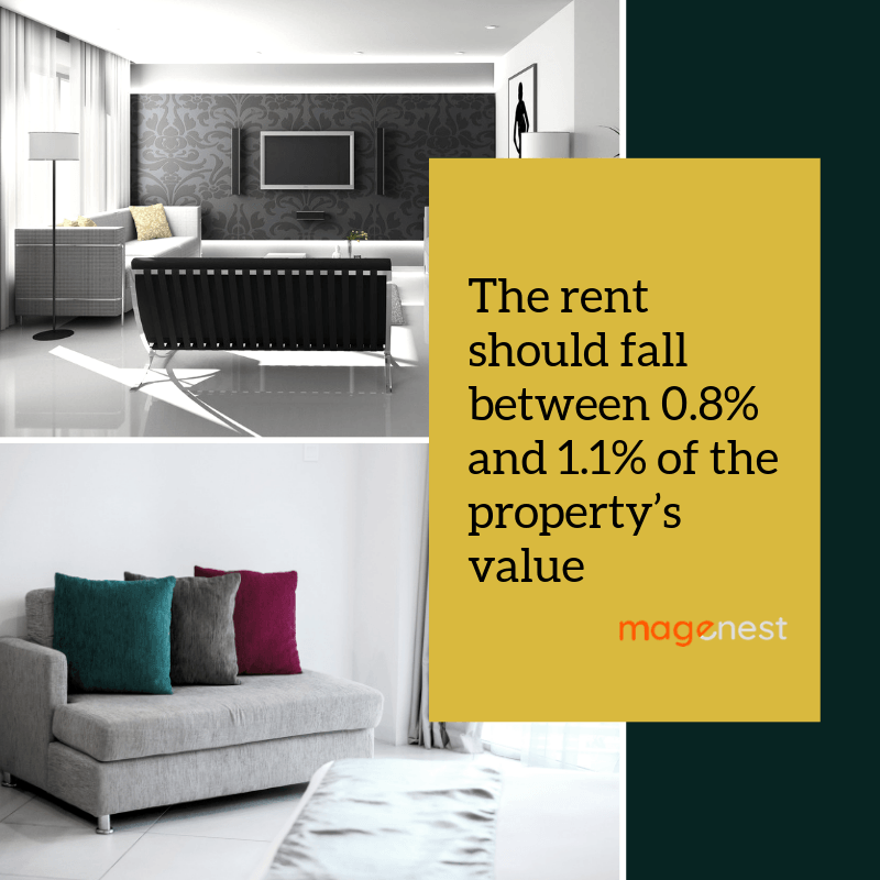 Set the right rent price for your rental system