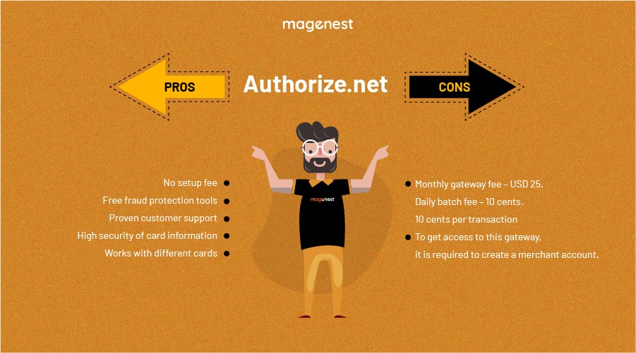 Choosing Magento 2 Payment Gateway - Authorize.net Pros & Cons