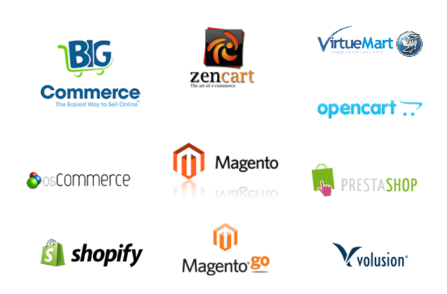 Choose eCommerce Solution: Every platform has different strengths and weaknesses
