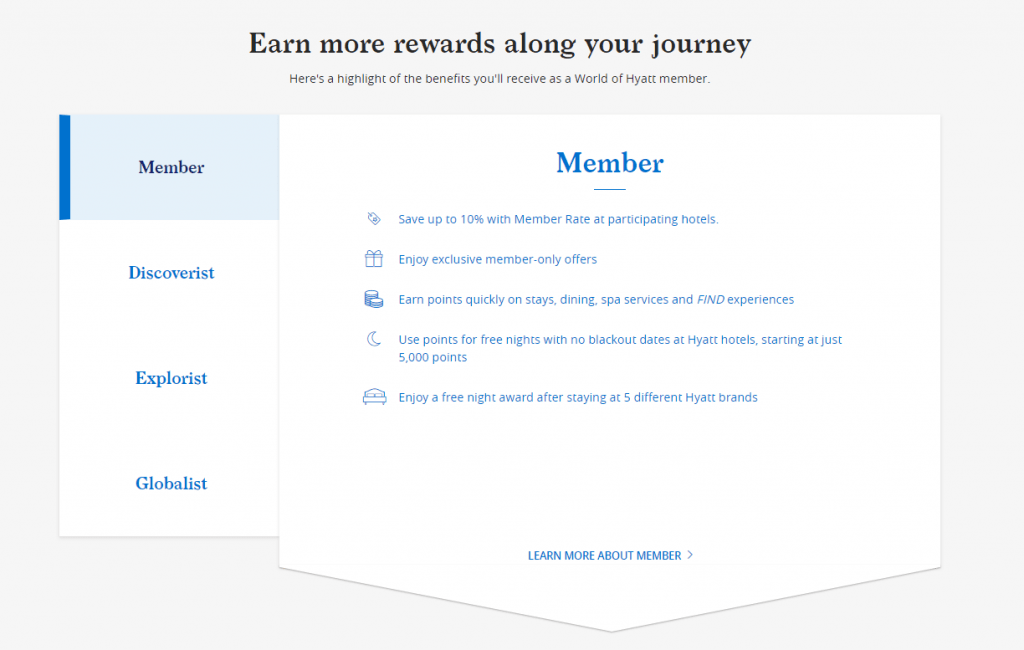 eCommerce Loyalty Program: hotel example