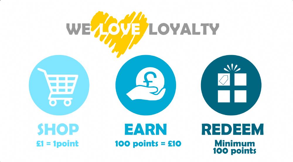 point reward system: definition