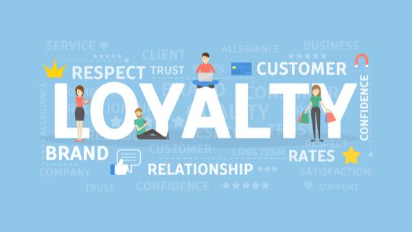 reward point: strengthen customer loyalty