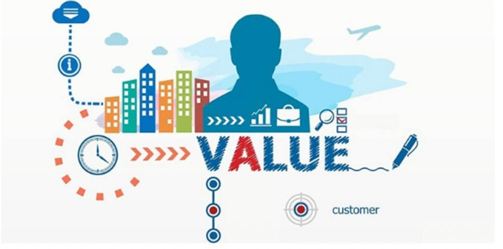 Customer Value and Satisfaction: definition