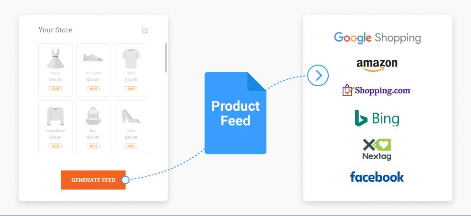Magento 2 Google Shopping Feed: Amasty 1