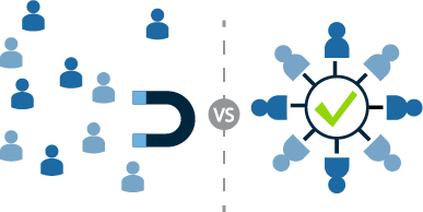 Customer acquisition and retention - Which one is better-illustration