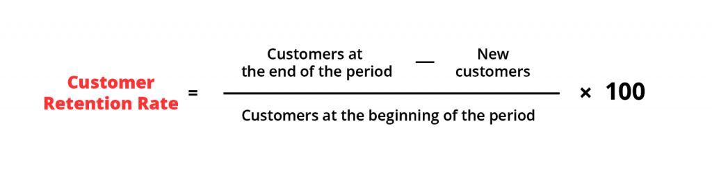 Customer retention - What is it & Why is it important to your business customer retention rate fomular