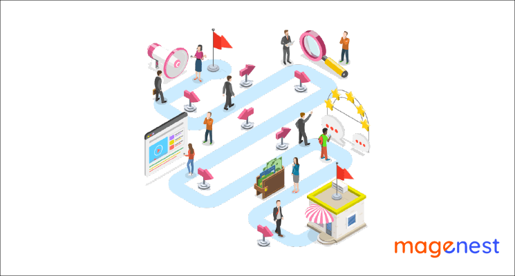 Creating a Customer Journey Map in 6 Steps